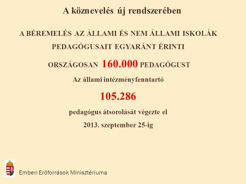 105.286 A köznevelés új rendszerében ORSZÁGOSAN 160.000 PEDAGÓGUST
