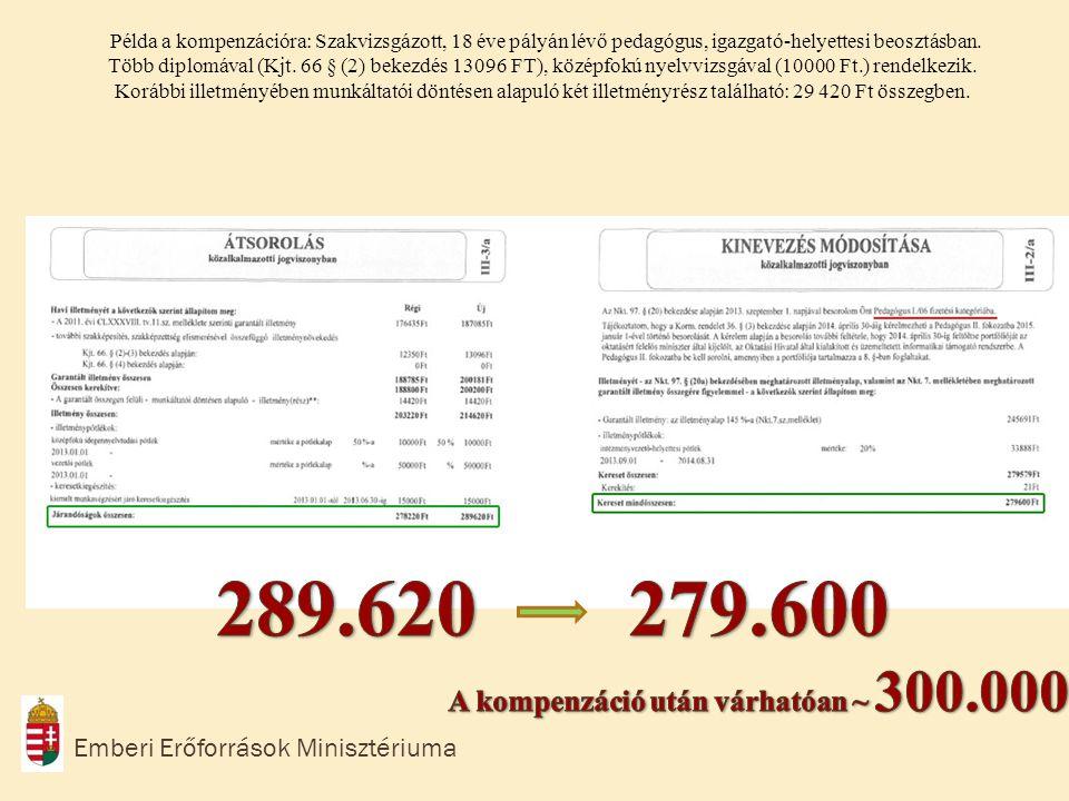 A kompenzáció után várhatóan ~ 300.000