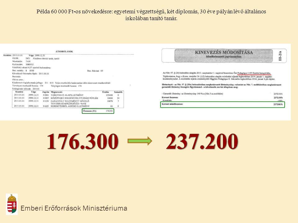 176.300 237.200 Emberi Erőforrások Minisztériuma
