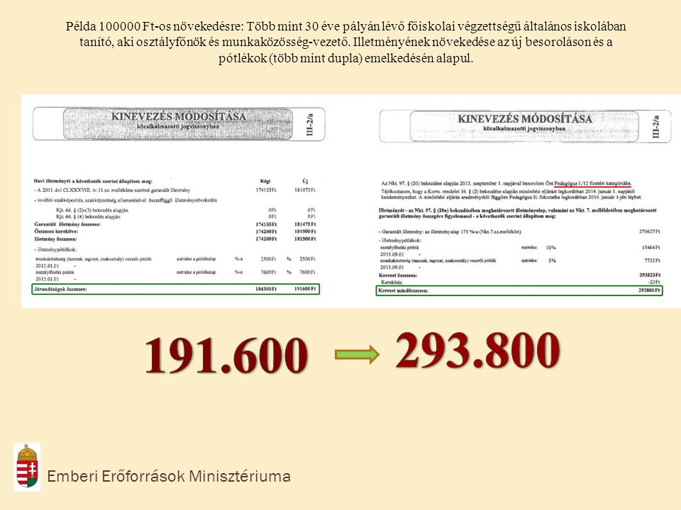 293.800 191.600 Emberi Erőforrások Minisztériuma
