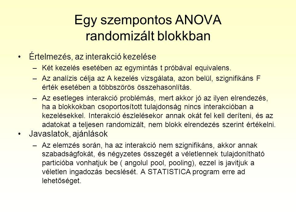 Egy szempontos ANOVA randomizált blokkban