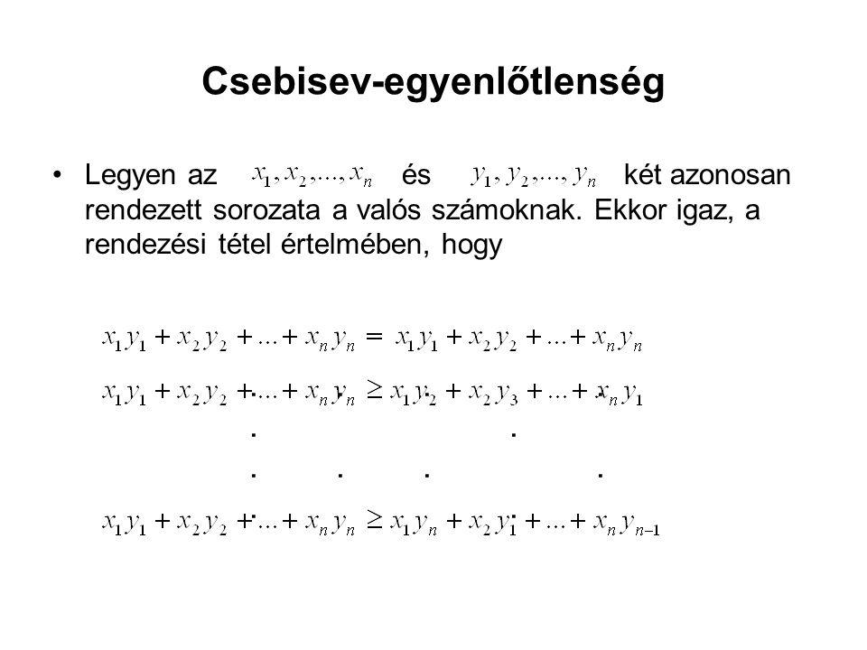 Csebisev-egyenlőtlenség