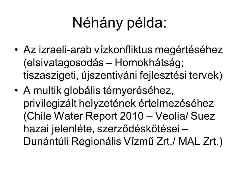 Néhány példa: Az izraeli-arab vízkonfliktus megértéséhez (elsivatagosodás – Homokhátság; tiszaszigeti, újszentiváni fejlesztési tervek)