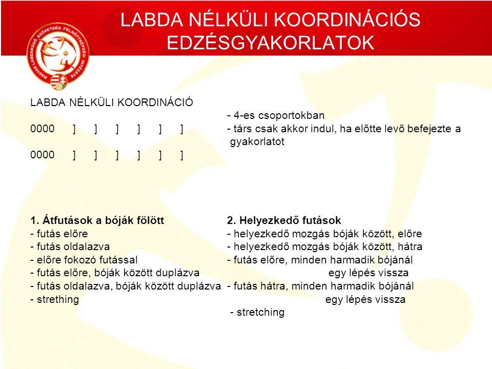 LABDA NÉLKÜLI KOORDINÁCIÓS EDZÉSGYAKORLATOK