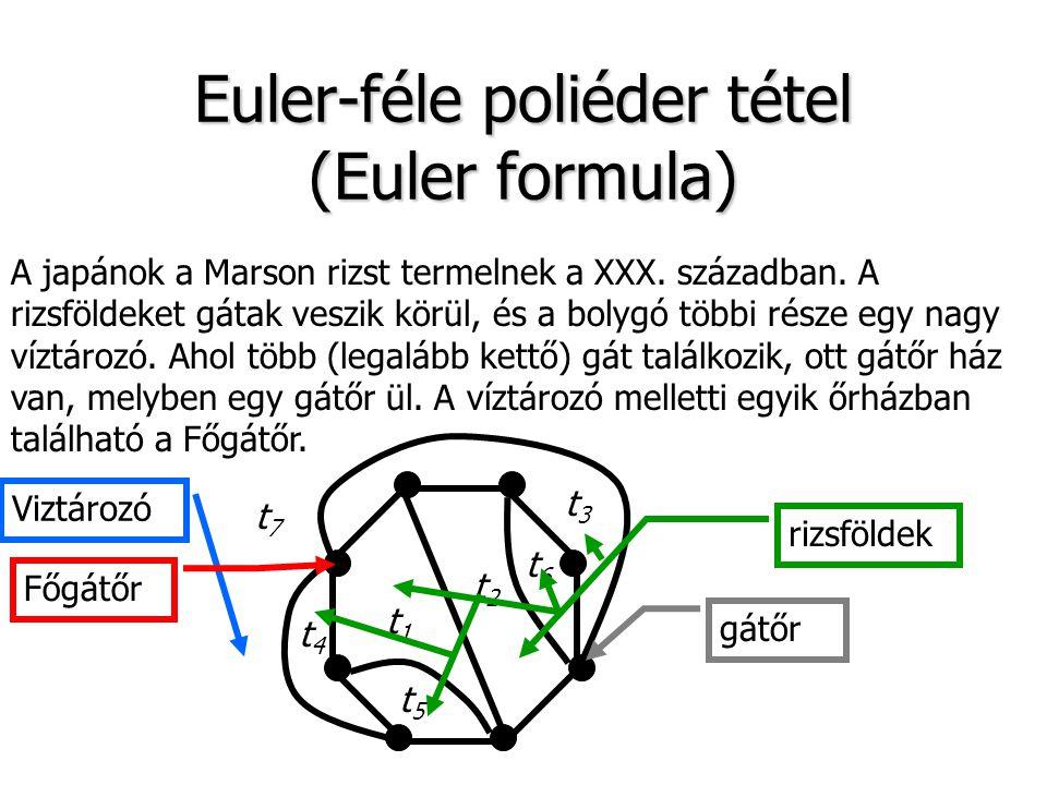 Euler-féle poliéder tétel (Euler formula)