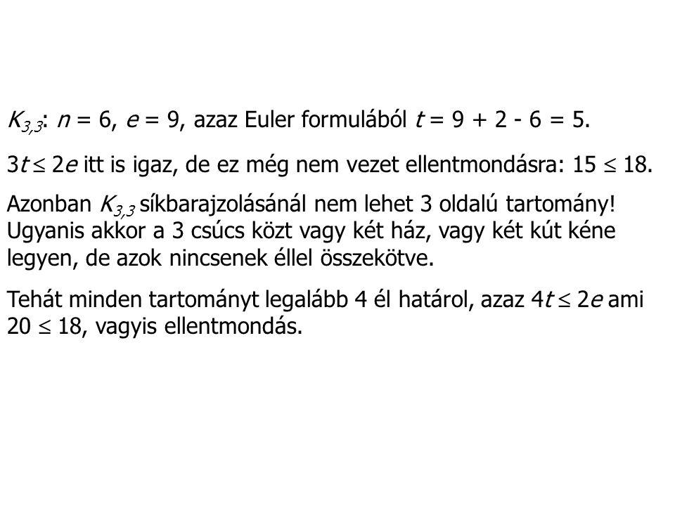 K3,3: n = 6, e = 9, azaz Euler formulából t = 9 + 2 - 6 = 5.