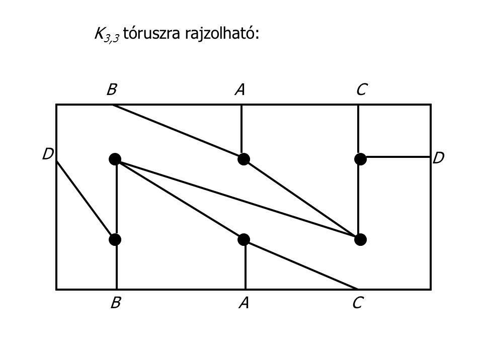 K3,3 tóruszra rajzolható: