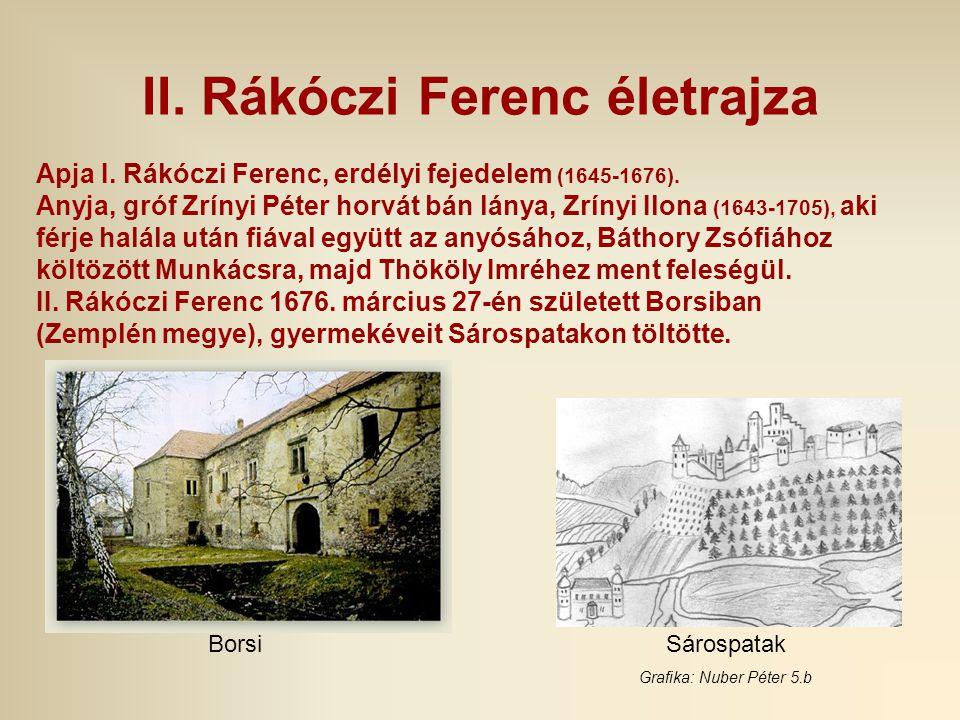 II. Rákóczi Ferenc életrajza