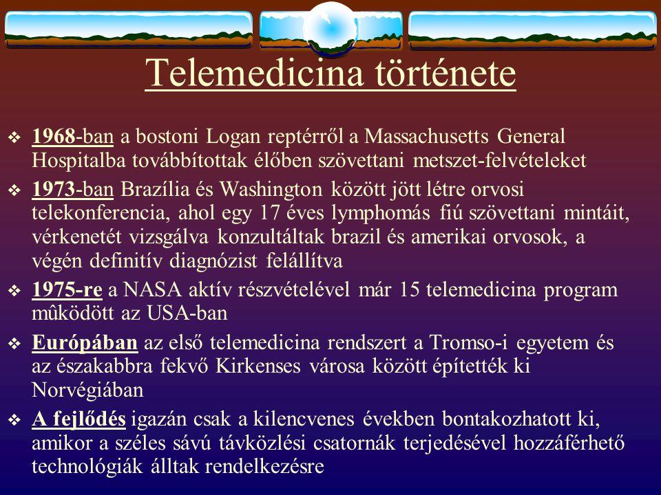 Telemedicina története