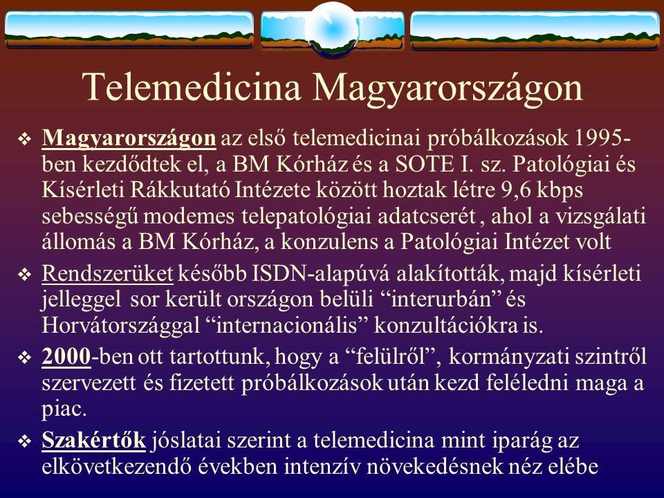 Telemedicina Magyarországon