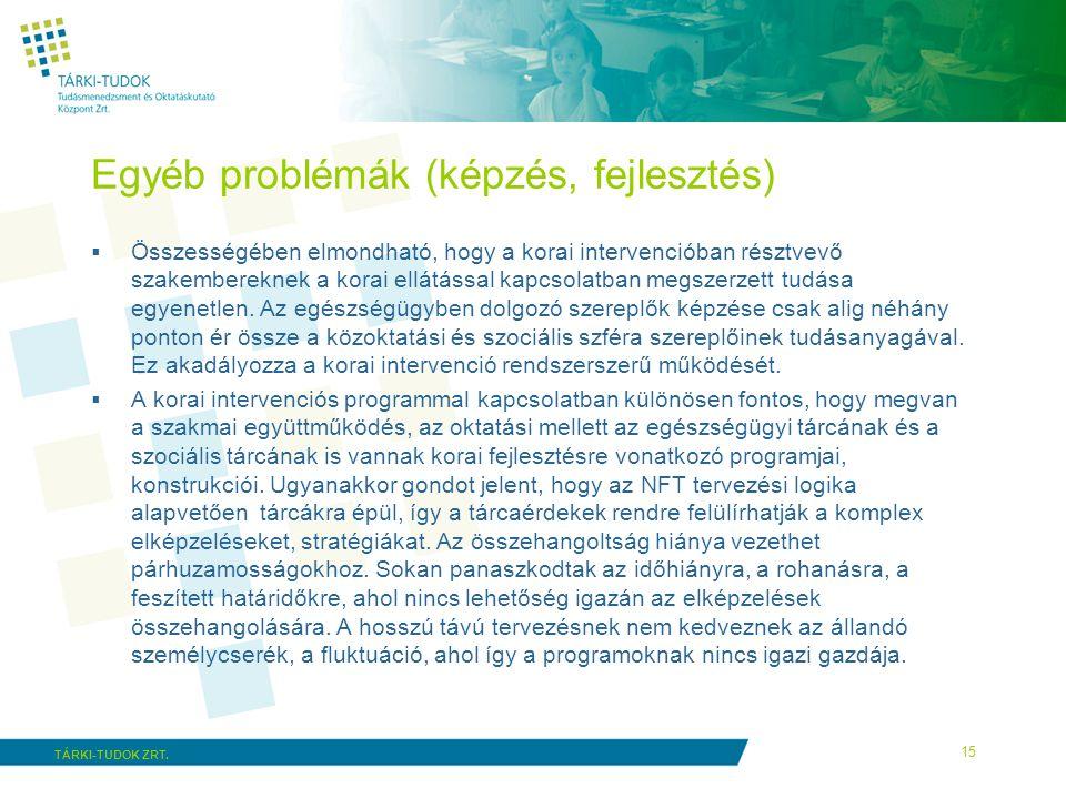 Egyéb problémák (képzés, fejlesztés)