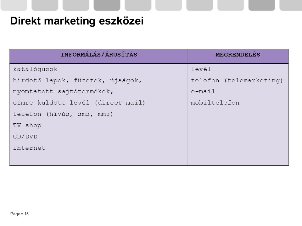 Direkt marketing eszközei