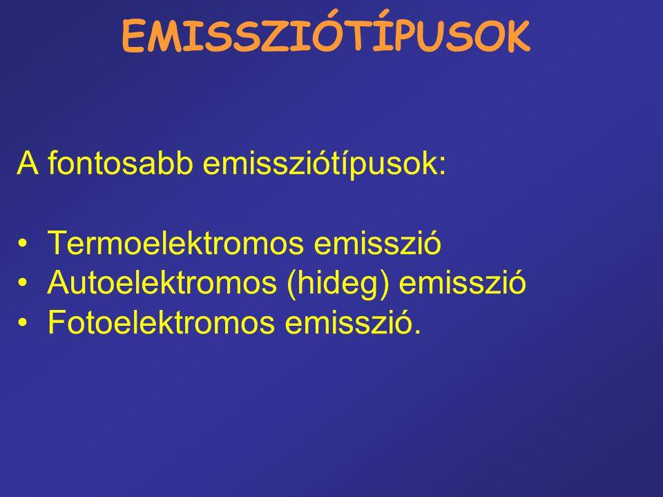 EMISSZIÓTÍPUSOK A fontosabb emissziótípusok: Termoelektromos emisszió