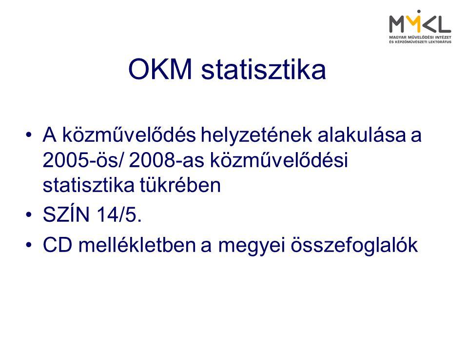 OKM statisztika A közművelődés helyzetének alakulása a 2005-ös/ 2008-as közművelődési statisztika tükrében.
