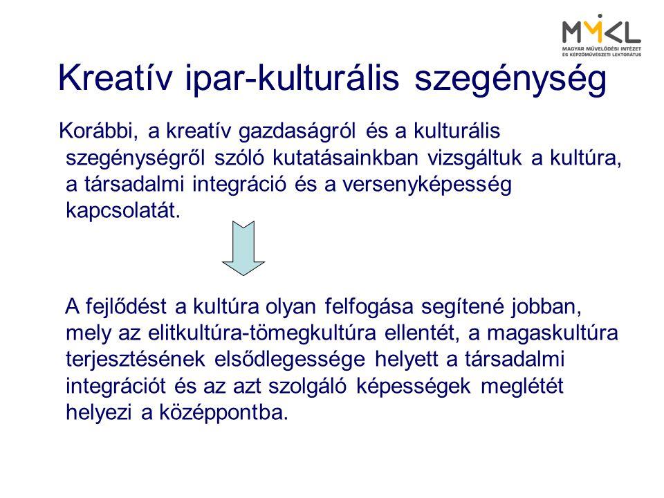 Kreatív ipar-kulturális szegénység