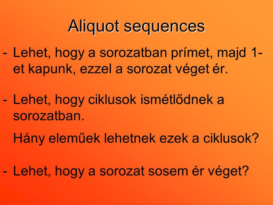 Aliquot sequences Lehet, hogy a sorozatban prímet, majd 1-et kapunk, ezzel a sorozat véget ér. Lehet, hogy ciklusok ismétlődnek a sorozatban.