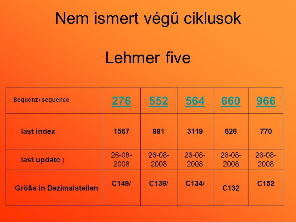 Nem ismert végű ciklusok Lehmer five