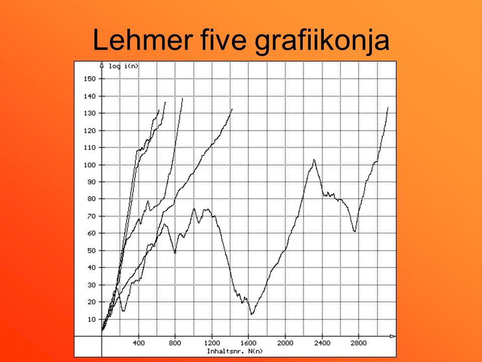 Lehmer five grafiikonja
