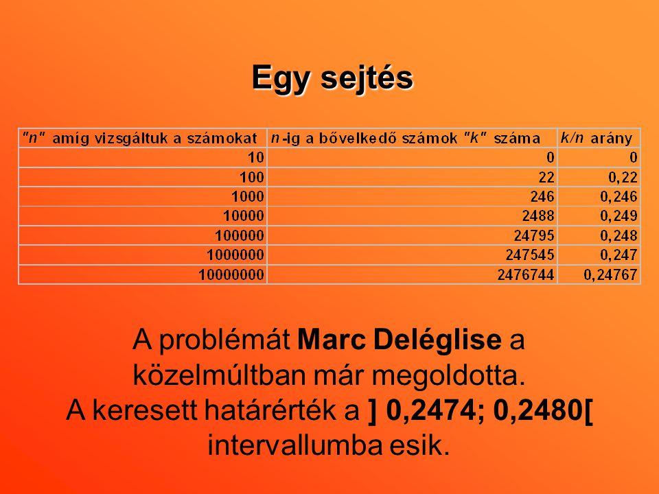 Egy sejtés A problémát Marc Deléglise a közelmúltban már megoldotta.