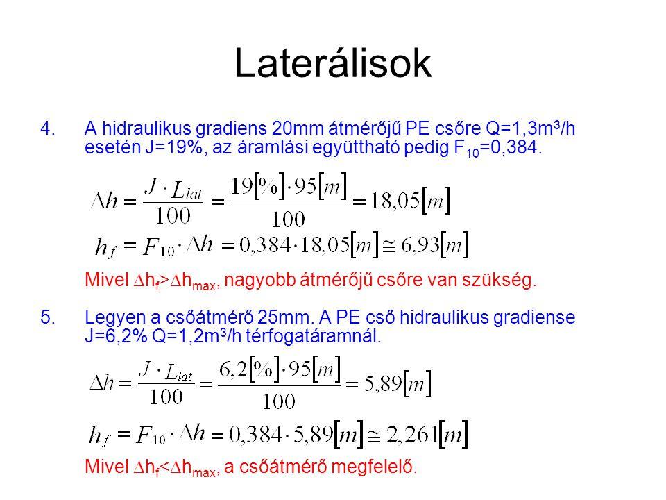 Laterálisok A hidraulikus gradiens 20mm átmérőjű PE csőre Q=1,3m3/h esetén J=19%, az áramlási együttható pedig F10=0,384.