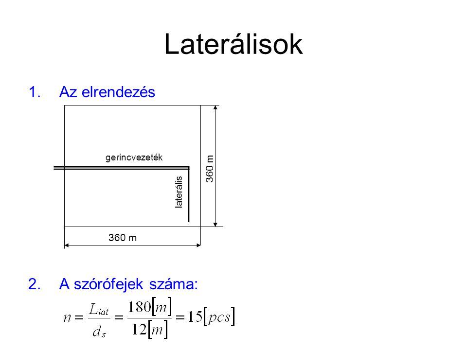 Laterálisok Az elrendezés A szórófejek száma: 360 m gerincvezeték