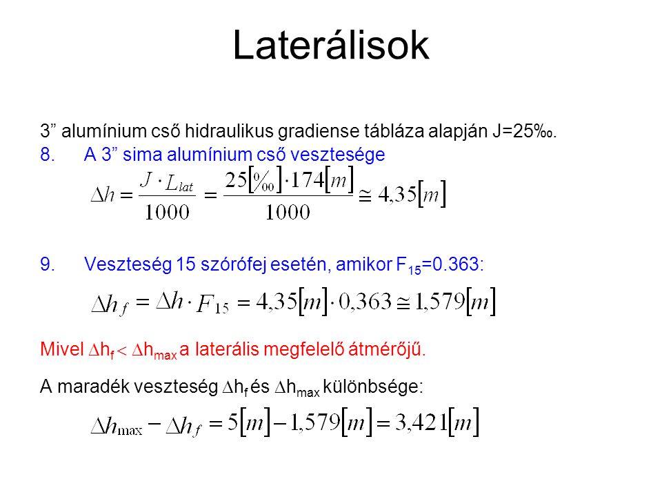 Laterálisok 3 alumínium cső hidraulikus gradiense tábláza alapján J=25‰. A 3 sima alumínium cső vesztesége.