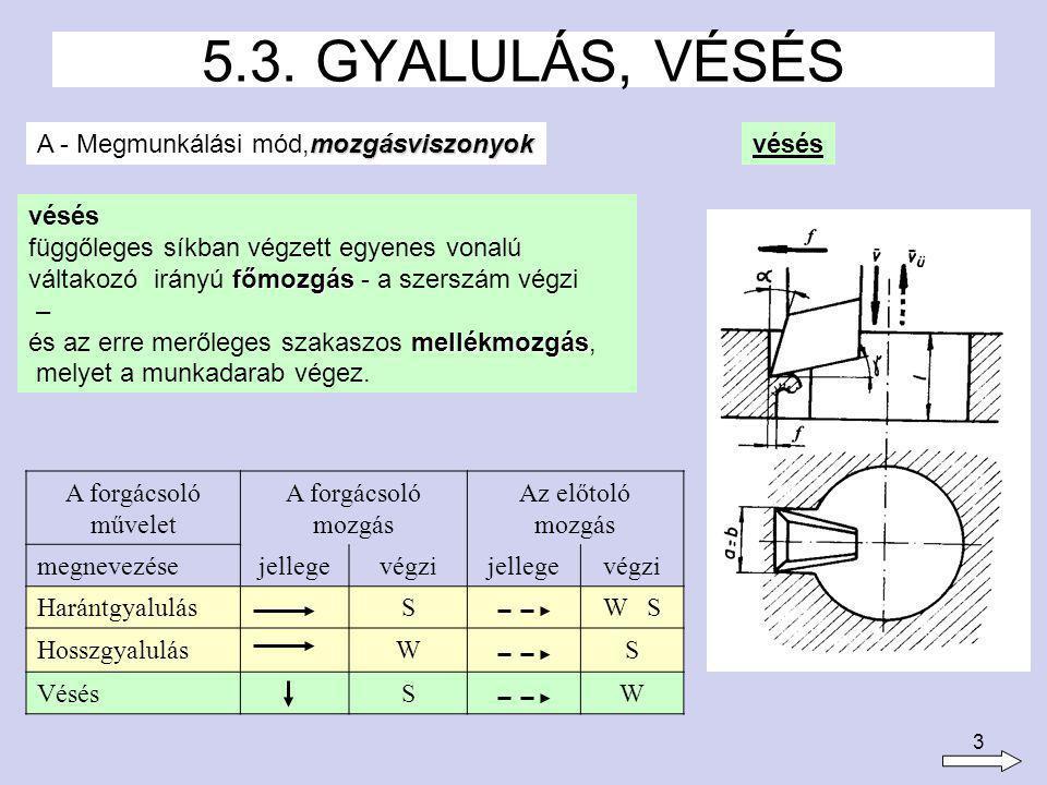 5.3. GYALULÁS, VÉSÉS A - Megmunkálási mód,mozgásviszonyok vésés vésés