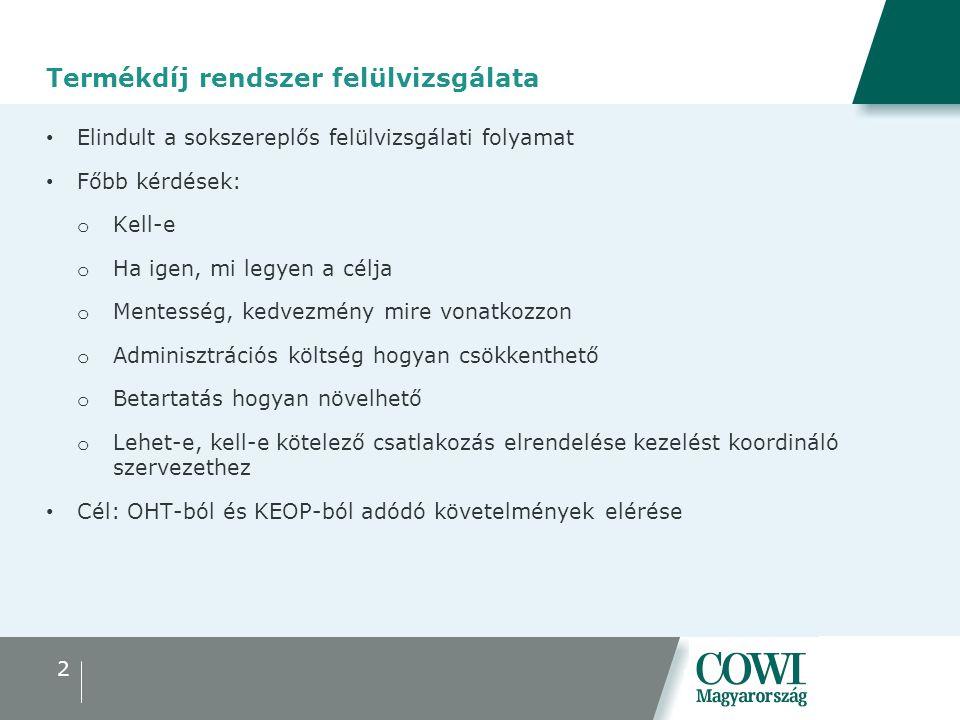 Termékdíj rendszer felülvizsgálata