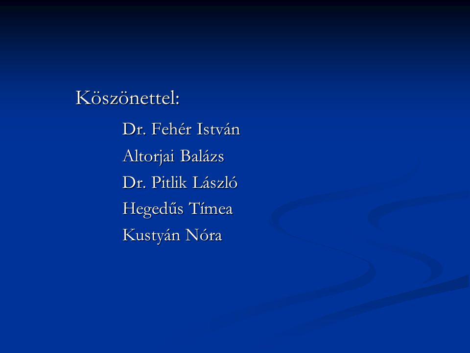 Köszönettel: Dr. Fehér István Altorjai Balázs Dr. Pitlik László