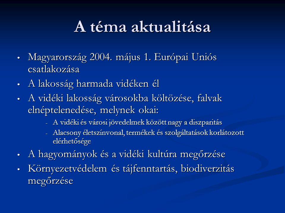 A téma aktualitása Magyarország 2004. május 1. Európai Uniós csatlakozása. A lakosság harmada vidéken él.