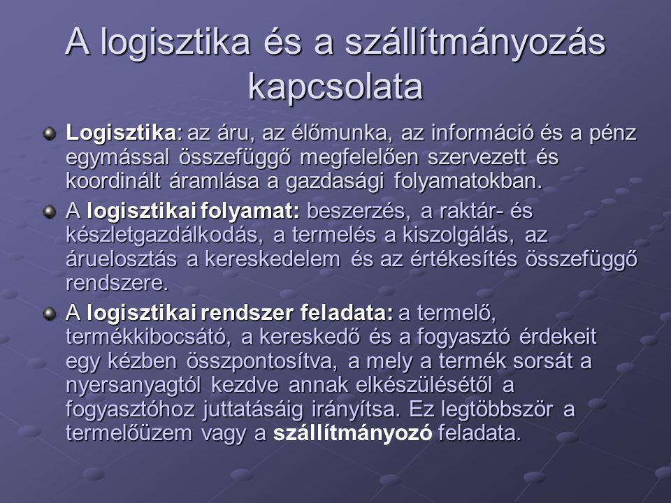 A logisztika és a szállítmányozás kapcsolata