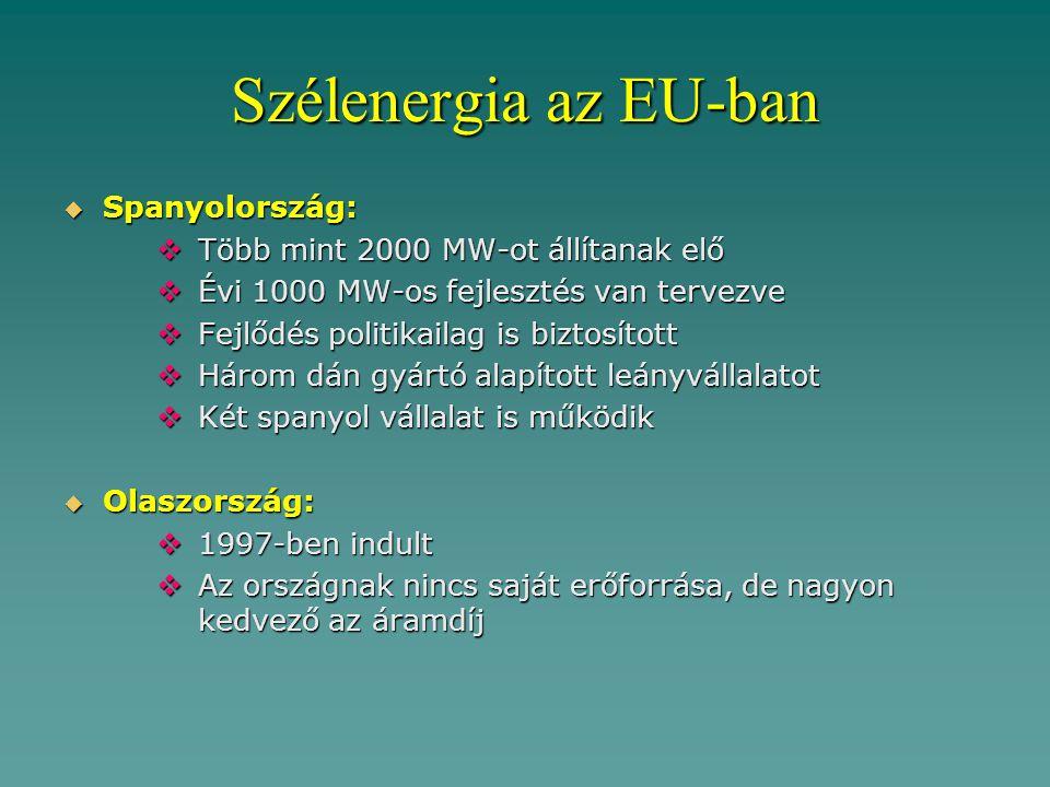 Szélenergia az EU-ban Spanyolország: