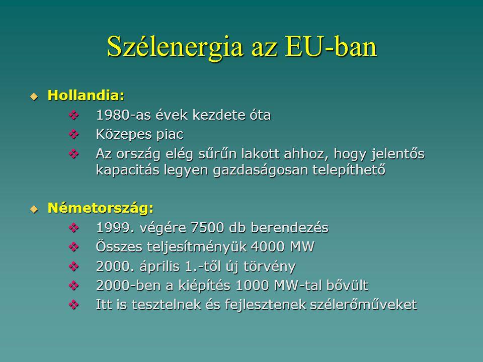 Szélenergia az EU-ban Hollandia: 1980-as évek kezdete óta Közepes piac