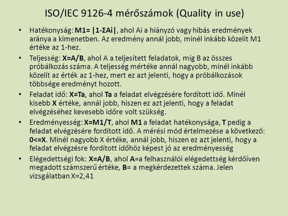 ISO/IEC 9126-4 mérőszámok (Quality in use)