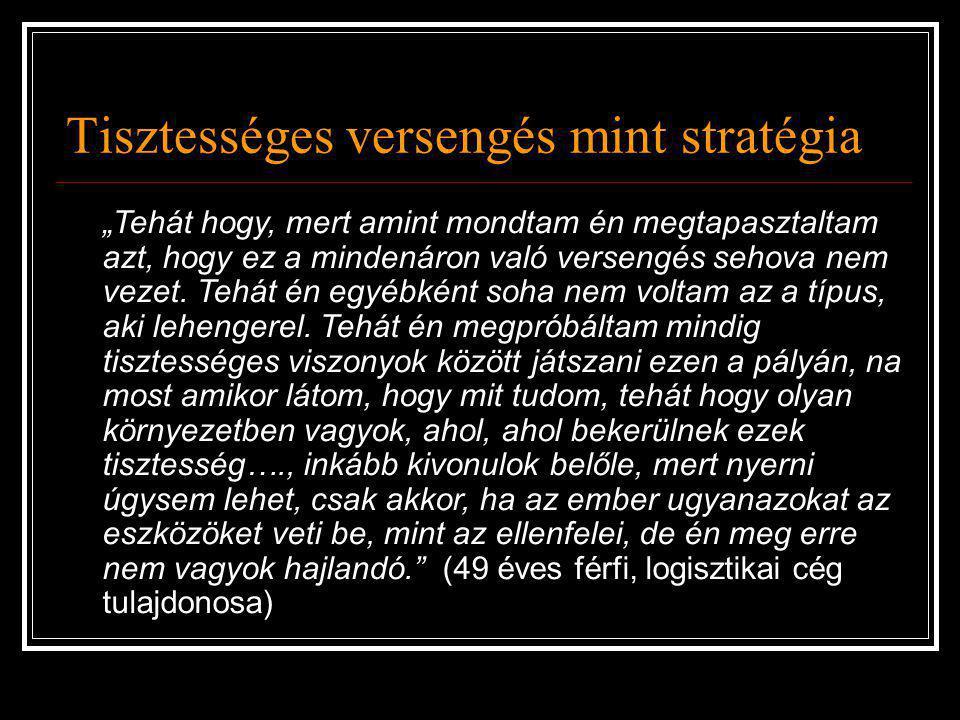 Tisztességes versengés mint stratégia