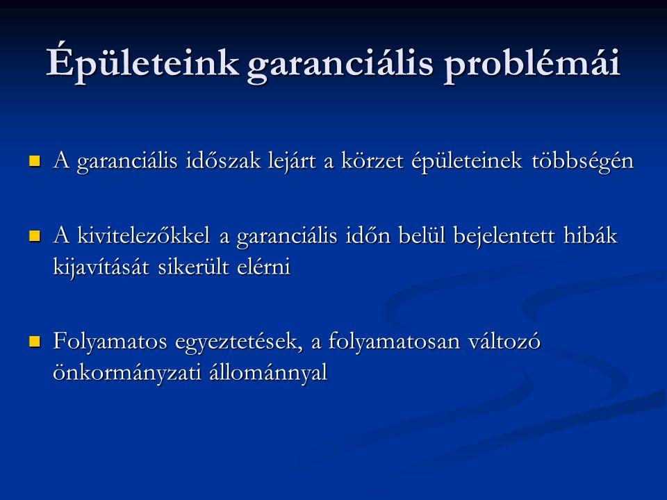 Épületeink garanciális problémái