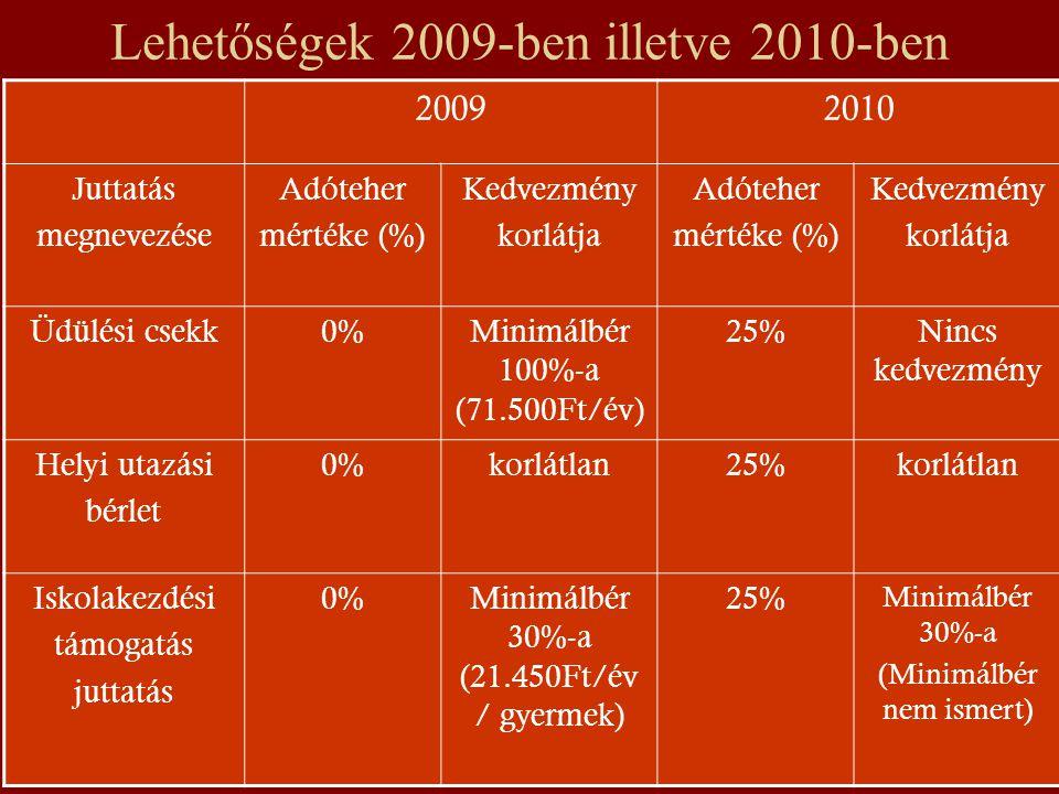 Lehetőségek 2009-ben illetve 2010-ben