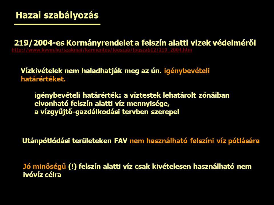 Hazai szabályozás 219/2004-es Kormányrendelet a felszín alatti vizek védelméről. http://www.kvvm.hu/szakmai/karmentes/jogszab/jogszab12/219_2004.htm.
