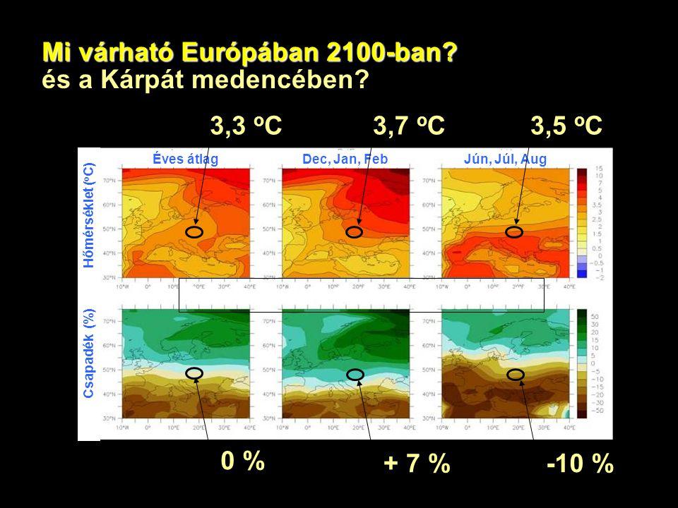 Mi várható Európában 2100-ban Az átmeneti zónában vagyunk!!!