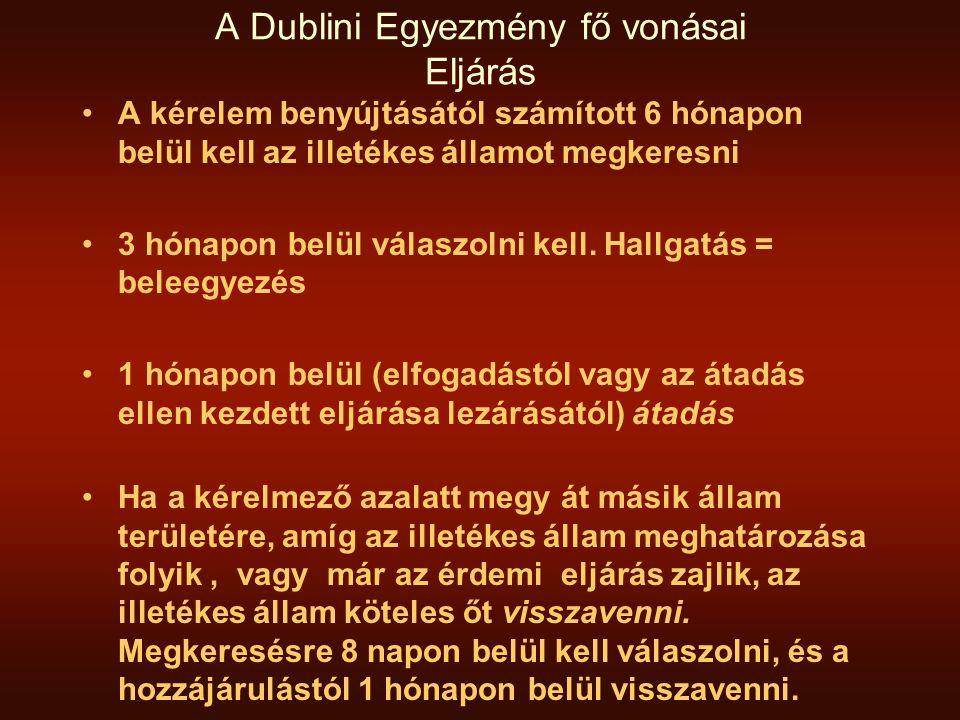 A Dublini Egyezmény fő vonásai Eljárás