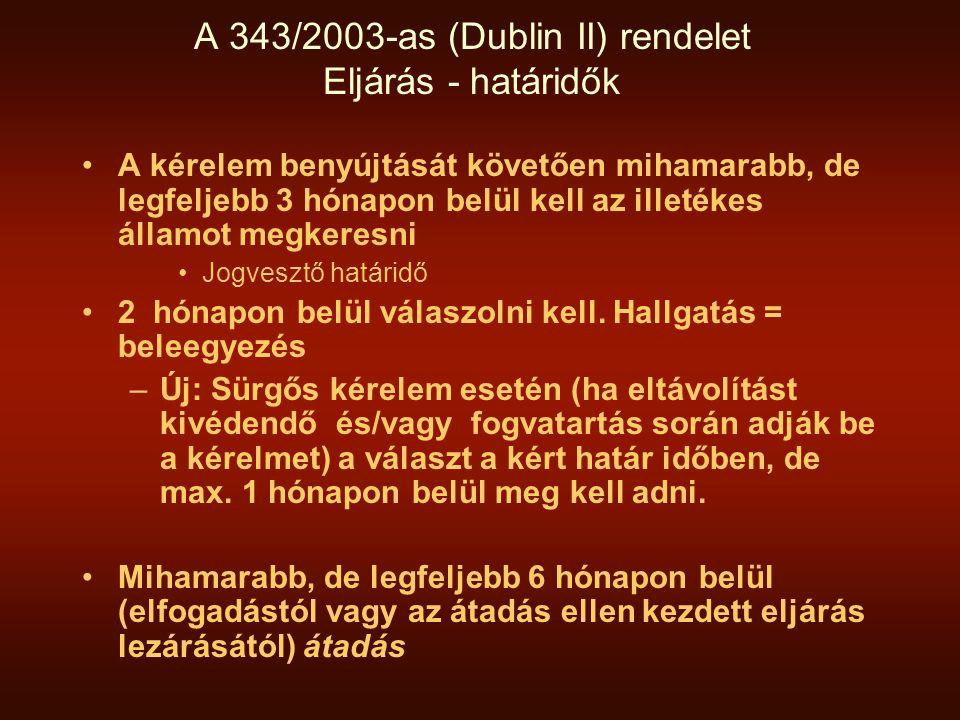 A 343/2003-as (Dublin II) rendelet Eljárás - határidők