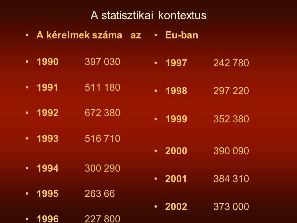 A statisztikai kontextus