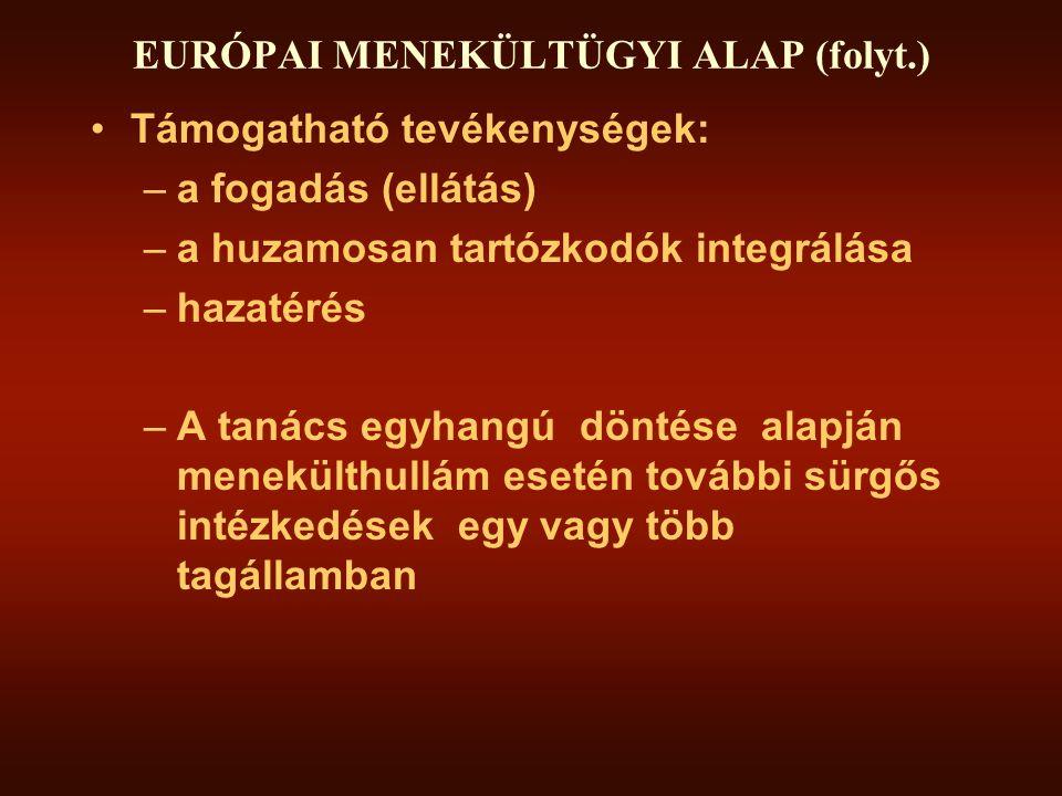 EURÓPAI MENEKÜLTÜGYI ALAP (folyt.)