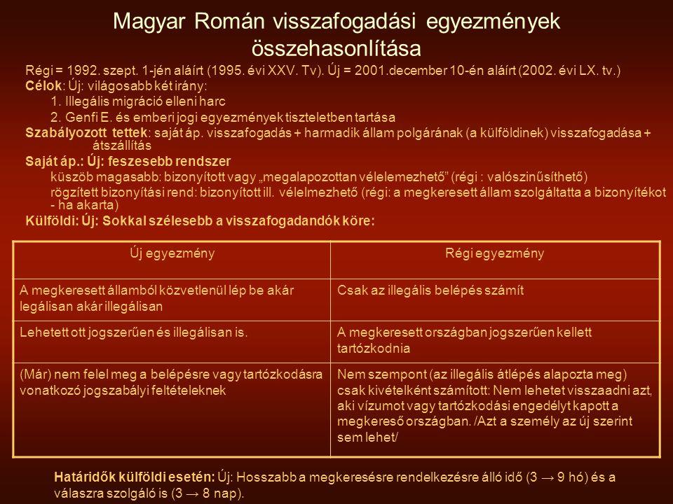 Magyar Román visszafogadási egyezmények összehasonlítása