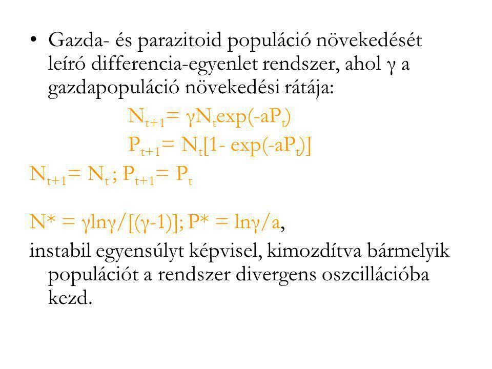 Gazda- és parazitoid populáció növekedését leíró differencia-egyenlet rendszer, ahol γ a gazdapopuláció növekedési rátája: