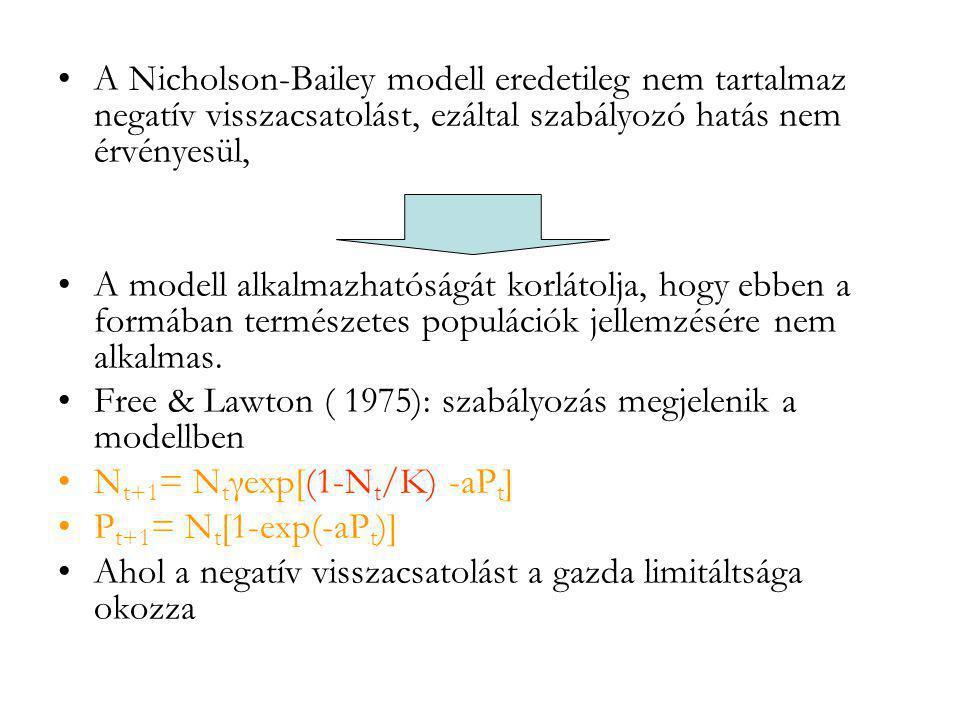 A Nicholson-Bailey modell eredetileg nem tartalmaz negatív visszacsatolást, ezáltal szabályozó hatás nem érvényesül,