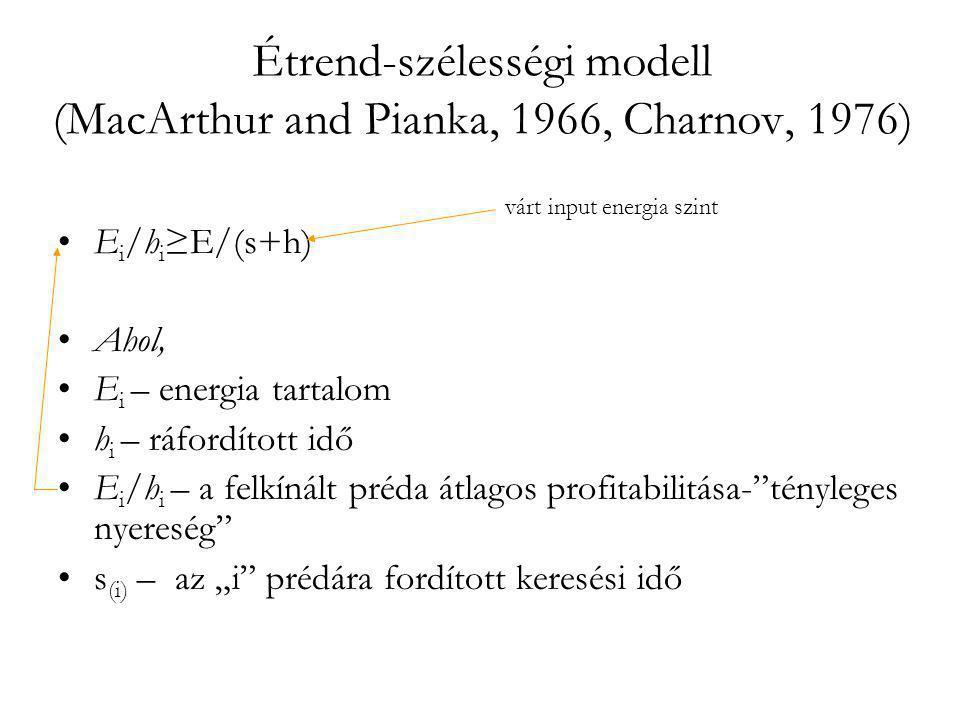 Étrend-szélességi modell (MacArthur and Pianka, 1966, Charnov, 1976)