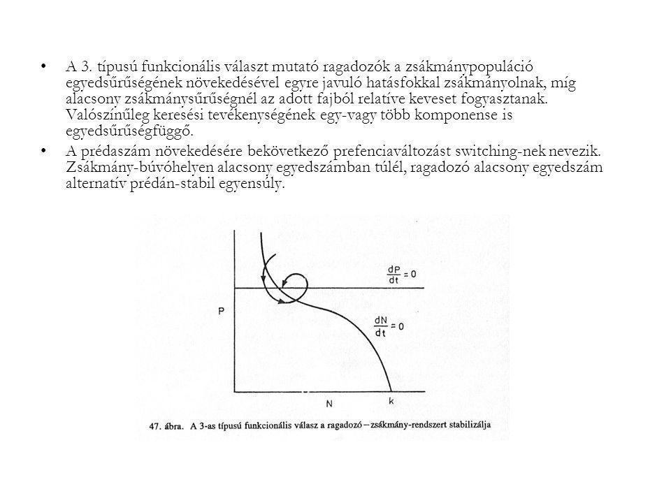 A 3. típusú funkcionális választ mutató ragadozók a zsákmánypopuláció egyedsűrűségének növekedésével egyre javuló hatásfokkal zsákmányolnak, míg alacsony zsákmánysűrűségnél az adott fajból relatíve keveset fogyasztanak. Valószínűleg keresési tevékenységének egy-vagy több komponense is egyedsűrűségfüggő.