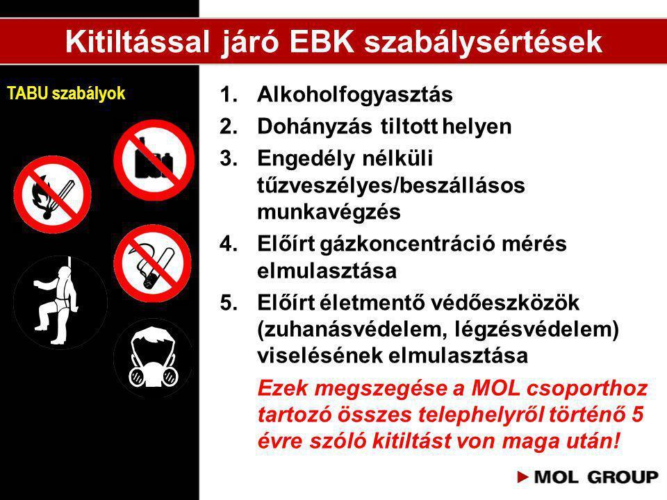 Kitiltással járó EBK szabálysértések