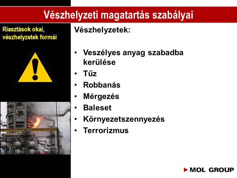 Vészhelyzeti magatartás szabályai